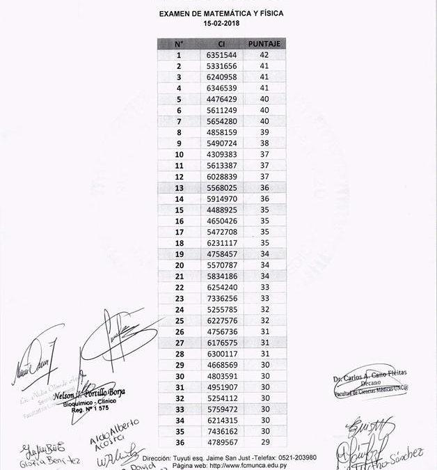 Resultado del 2do día del examen de Ingreso a la Carrera de Medicina de la Facultad de Ciencias Médicas de la Universidad Nacional de Caaguazú materia de Matemática y Física