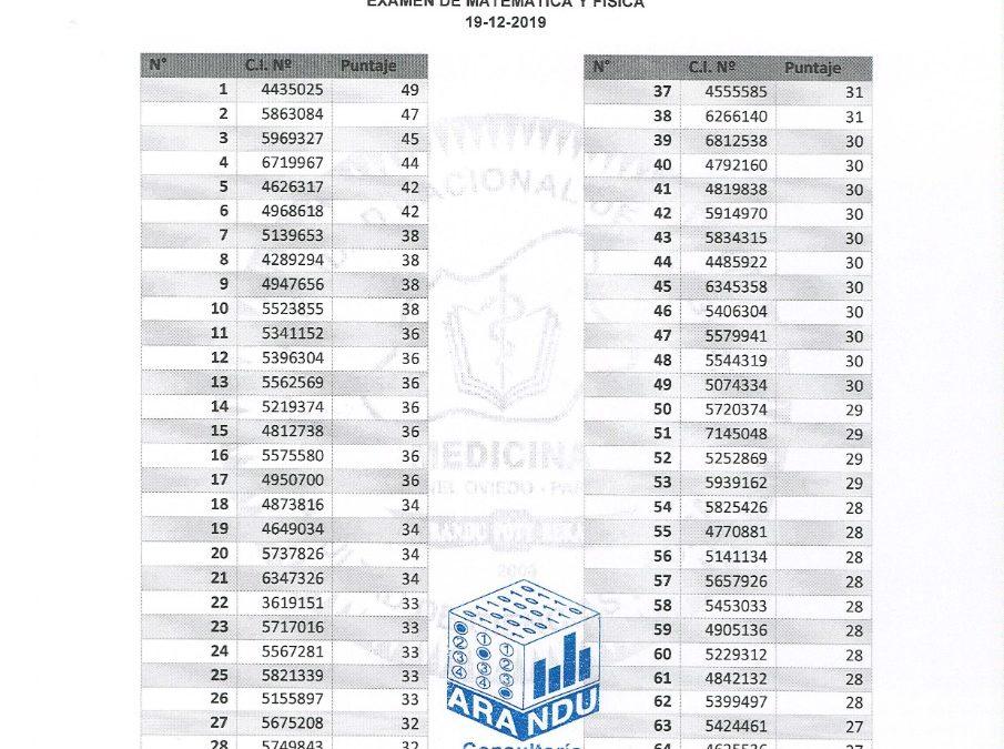 Resultado del 2do día del examen de Ingreso a la Carrera de Medicina de la FCM-UNCA