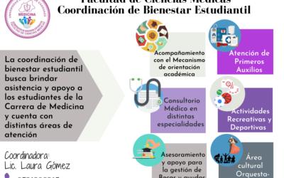 ÁREAS DE ATENCIÓN  DE LA COORDINACIÓN DE BIENESTAR ESTUDIANTIL